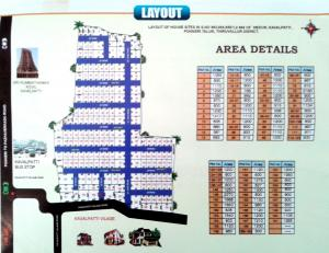 Residential Plots For Sale In Ponneri